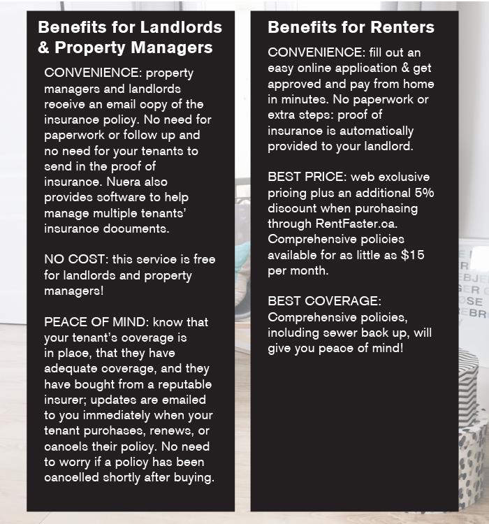 benefits tenant insurance
